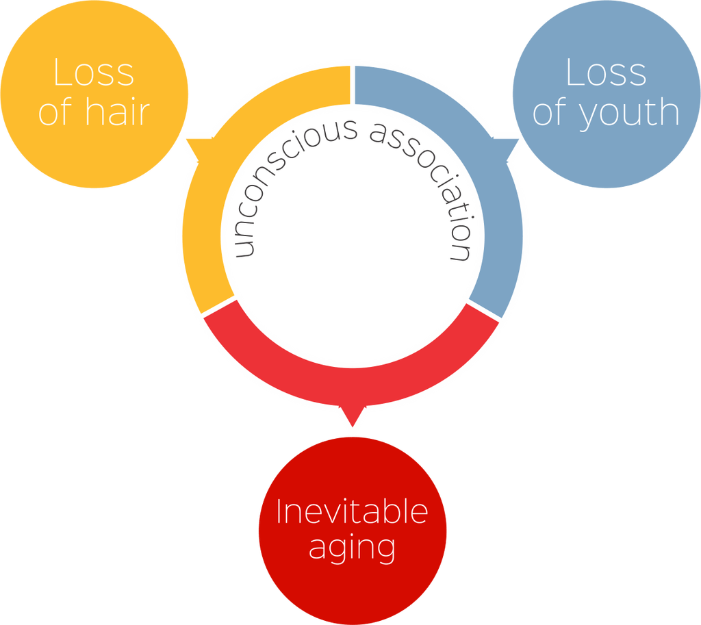Hair fall treatment in dubai