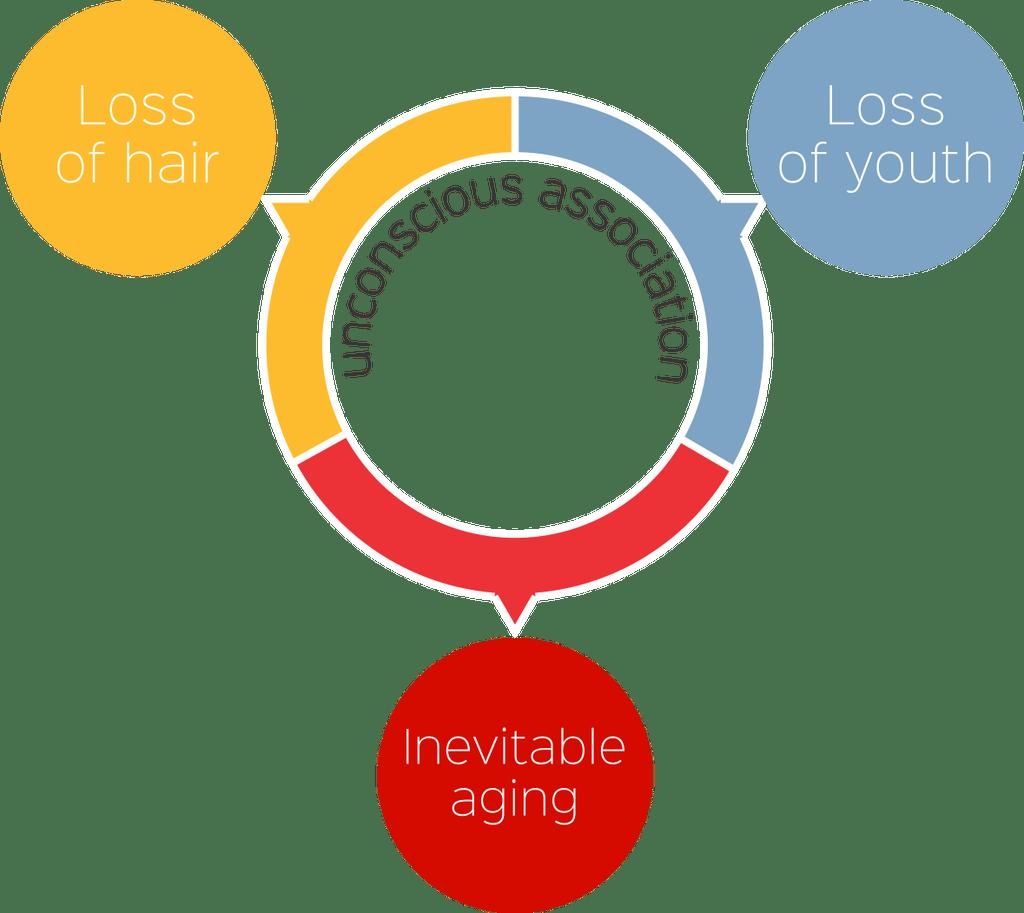 Hair fall treatment in dubai